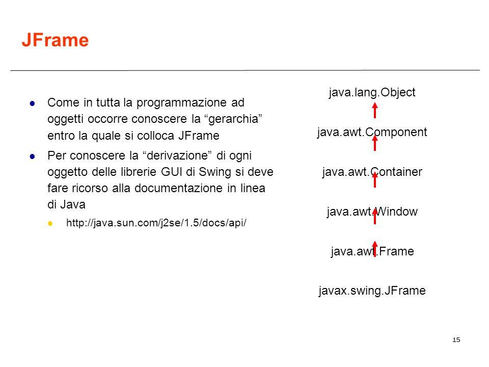 15 JFrame Come in tutta la programmazione ad oggetti occorre conoscere la gerarchia entro la quale si colloca JFrame Per conoscere la derivazione di o