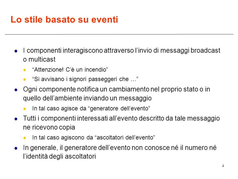 2 Lo stile basato su eventi I componenti interagiscono attraverso linvio di messaggi broadcast o multicast Attenzione! Cè un incendio Si avvisano i si