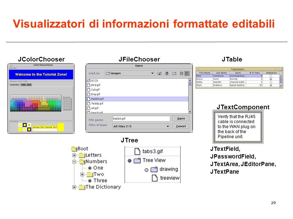 29 JColorChooserJFileChooserJTable JTextComponent JTextField, JPasswordField, JTextArea, JEditorPane, JTextPane JTree Visualizzatori di informazioni f