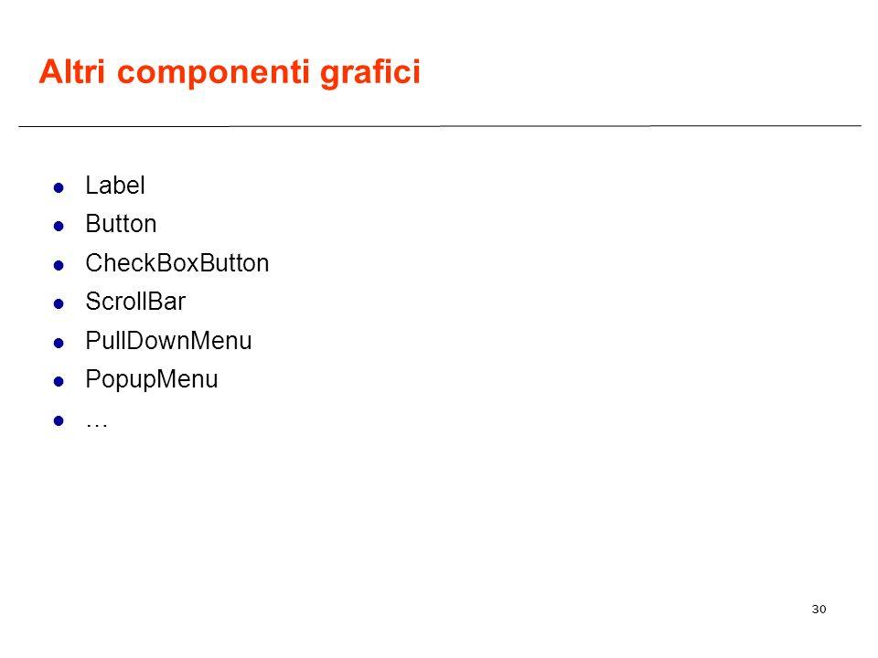 30 Altri componenti grafici Label Button CheckBoxButton ScrollBar PullDownMenu PopupMenu …