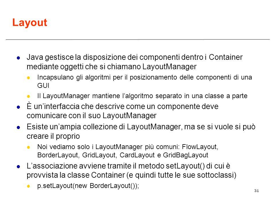 31 Layout Java gestisce la disposizione dei componenti dentro i Container mediante oggetti che si chiamano LayoutManager Incapsulano gli algoritmi per