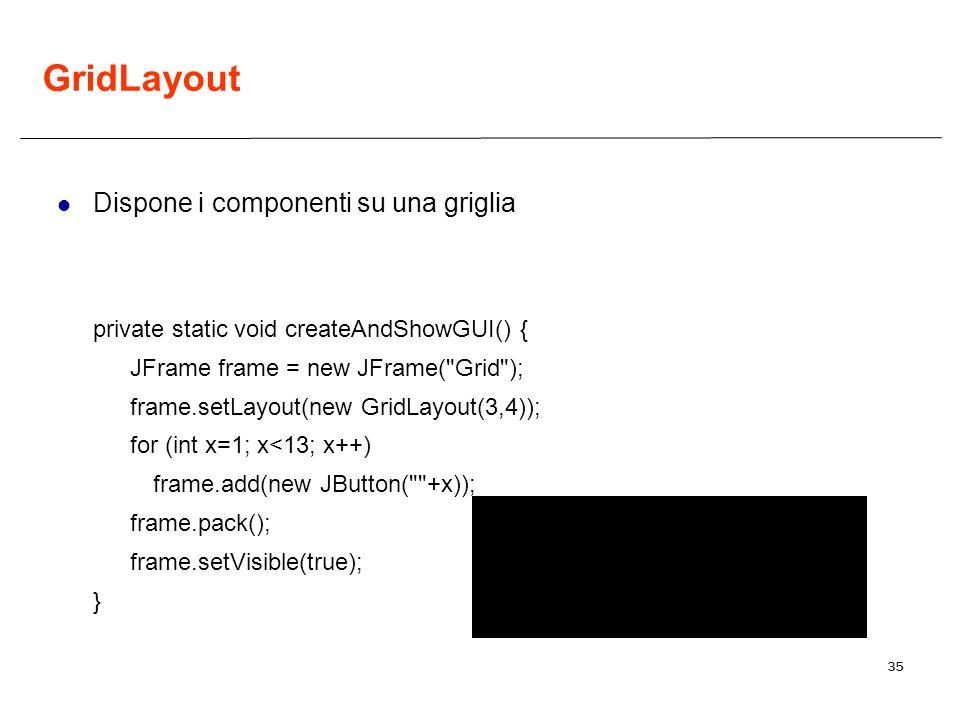35 GridLayout Dispone i componenti su una griglia private static void createAndShowGUI() { JFrame frame = new JFrame(