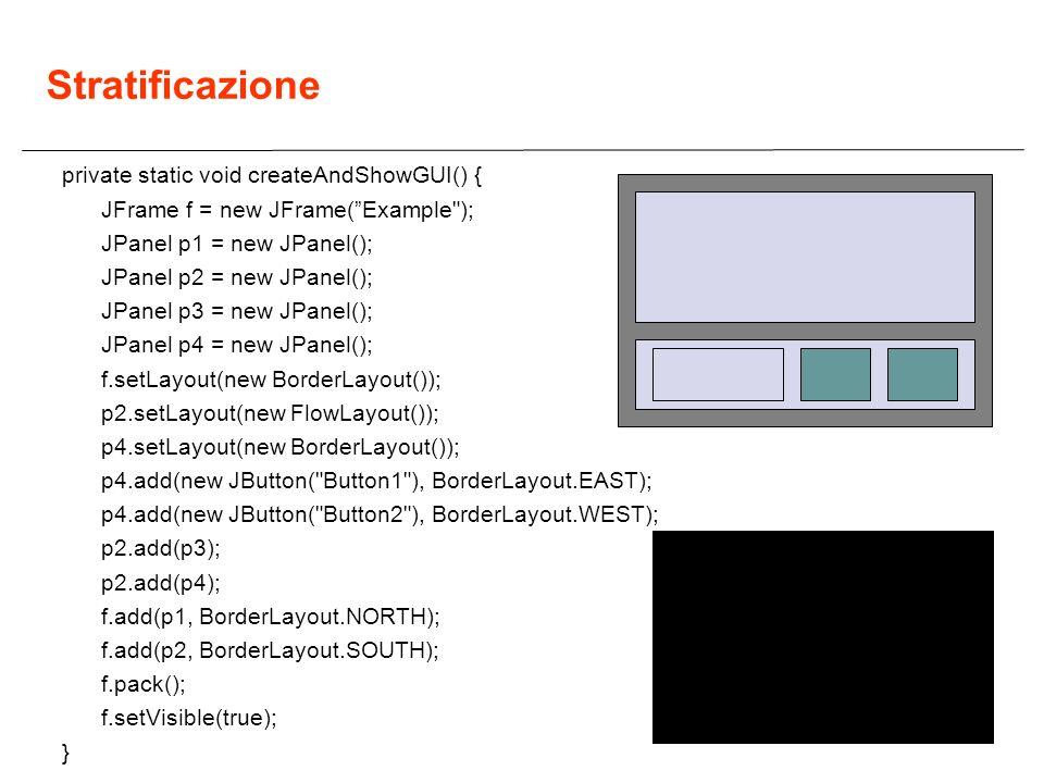 36 Stratificazione private static void createAndShowGUI() { JFrame f = new JFrame(Example