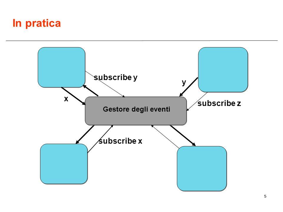6 Modello a eventi in Java Unapplicazione può essere costruita come componenti che interagiscono attraverso eventi Utilizzando le convenzioni dei JavaBean Qui noi vediamo il package javax.swing libreria che fornisce le classi che consentono la progettazione delle interfacce utente secondo lo stile ad eventi