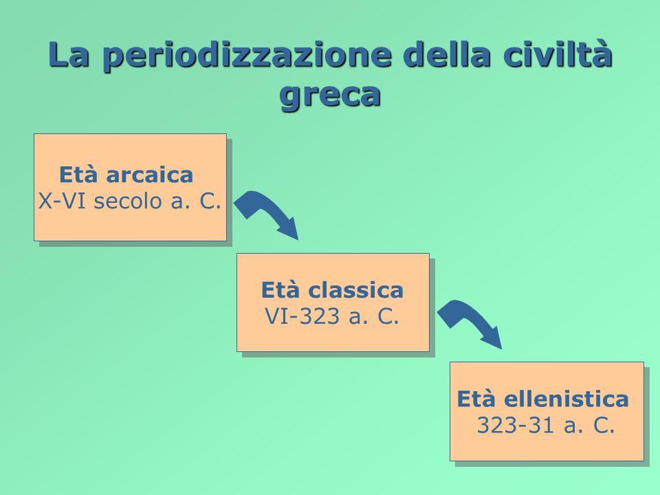 Età arcaica X-VI secolo a. C. Età classica VI-323 a. C. Età ellenistica 323-31 a. C. La periodizzazione della civiltà greca