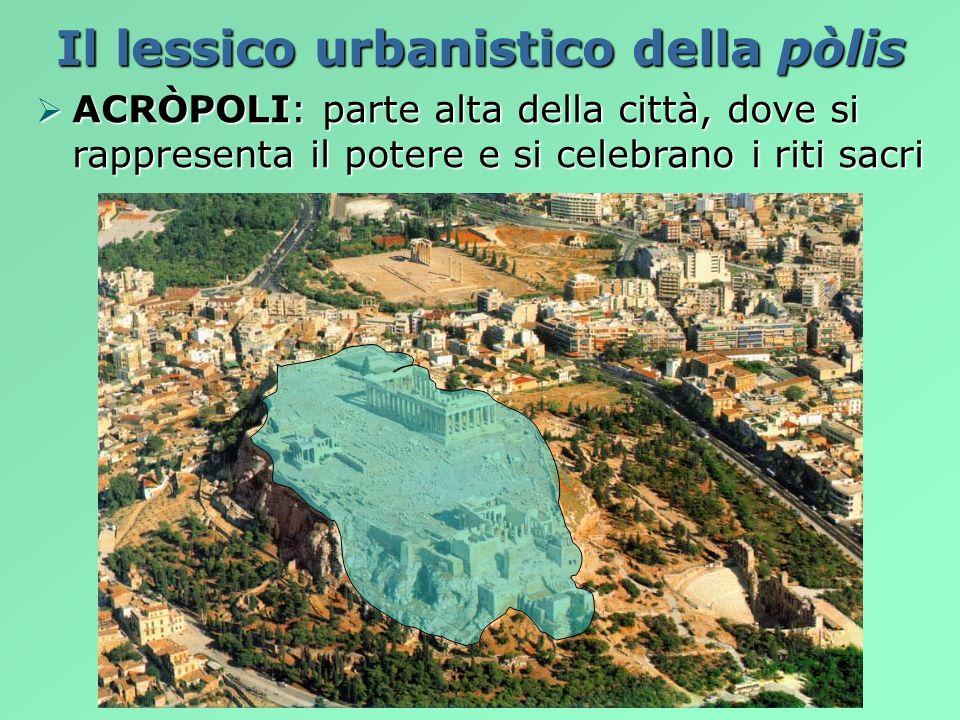 Il lessico urbanistico della pòlis ACRÒPOLI: parte alta della città, dove si rappresenta il potere e si celebrano i riti sacri ACRÒPOLI: parte alta de