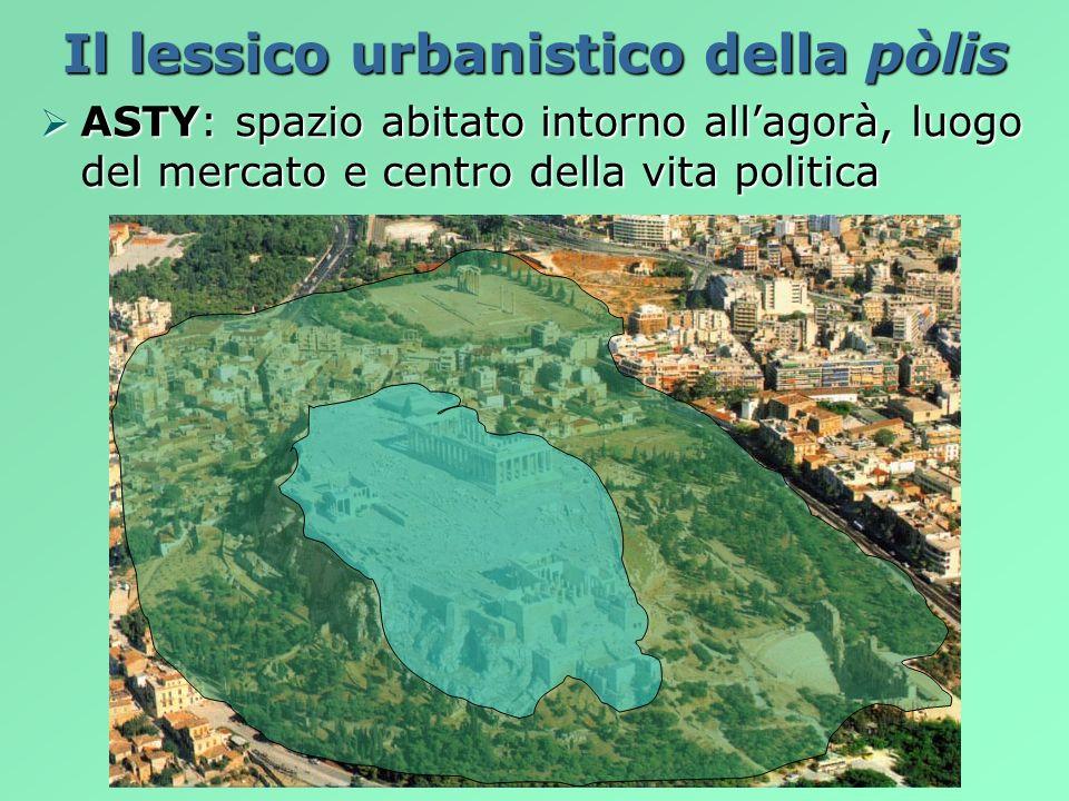 Il lessico urbanistico della pòlis ASTY: spazio abitato intorno allagorà, luogo del mercato e centro della vita politica ASTY: spazio abitato intorno