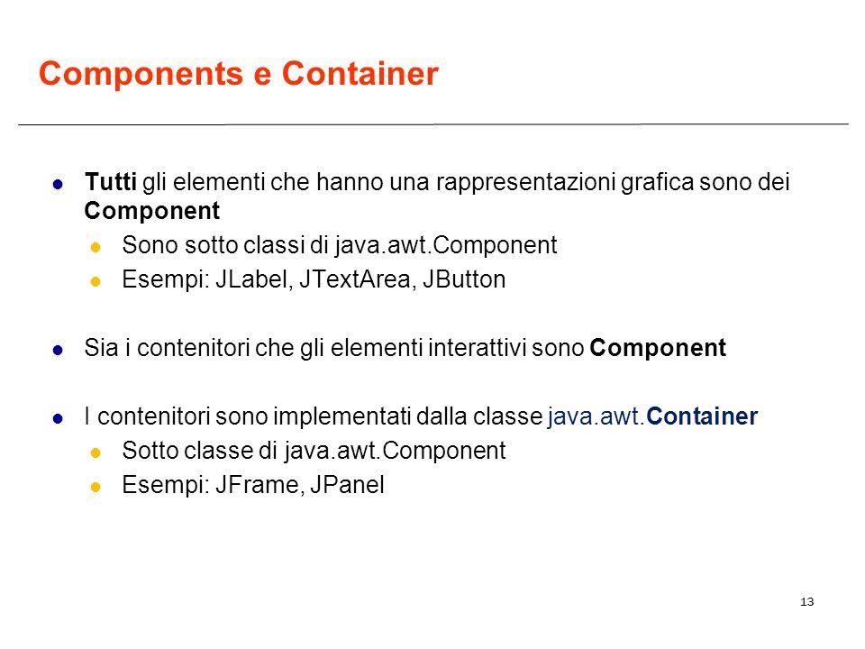 13 Components e Container Tutti gli elementi che hanno una rappresentazioni grafica sono dei Component Sono sotto classi di java.awt.Component Esempi: