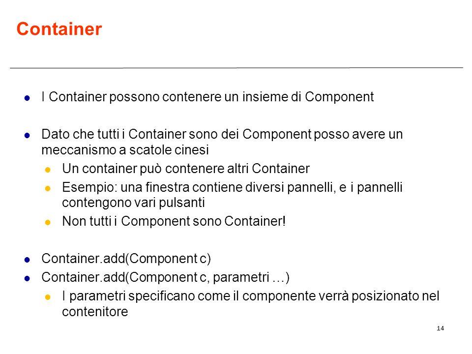 14 Container I Container possono contenere un insieme di Component Dato che tutti i Container sono dei Component posso avere un meccanismo a scatole c