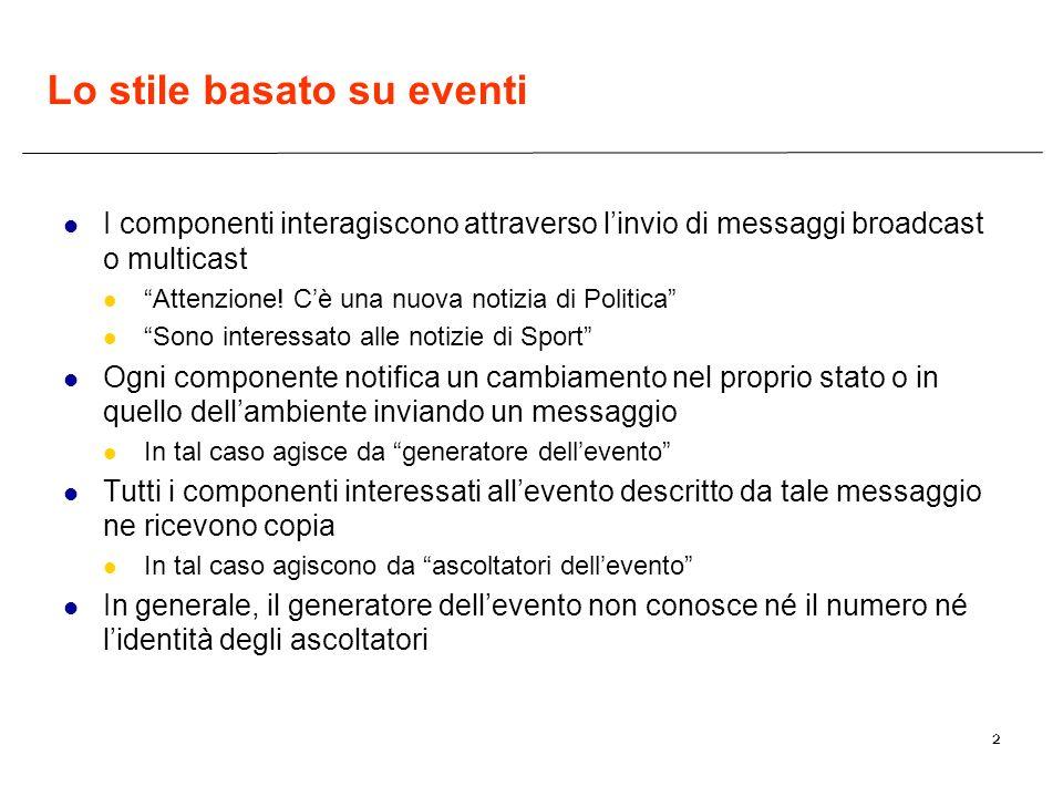 2 Lo stile basato su eventi I componenti interagiscono attraverso linvio di messaggi broadcast o multicast Attenzione.