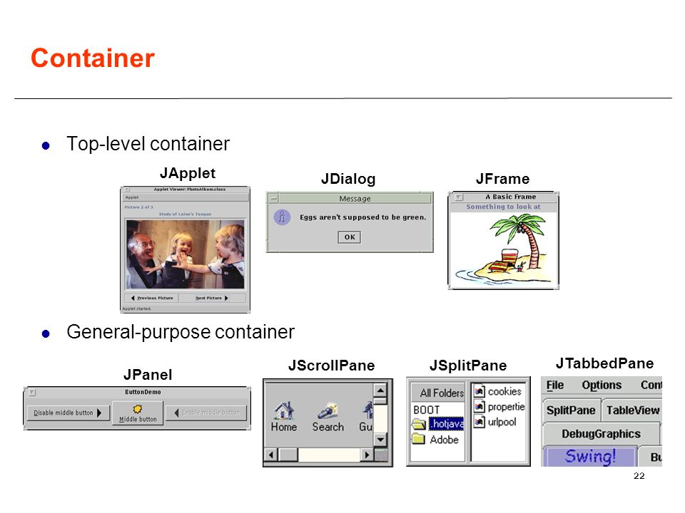 22 JApplet JDialogJFrame JPanel JScrollPaneJSplitPane JTabbedPane Container Top-level container General-purpose container