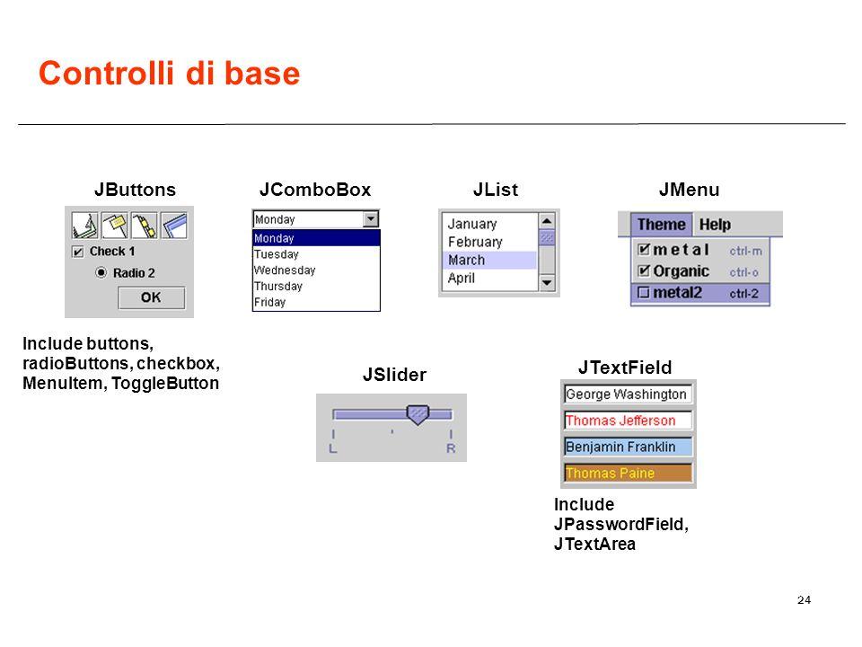 24 JButtons Include buttons, radioButtons, checkbox, MenuItem, ToggleButton JComboBoxJListJMenu JSlider JTextField Include JPasswordField, JTextArea Controlli di base