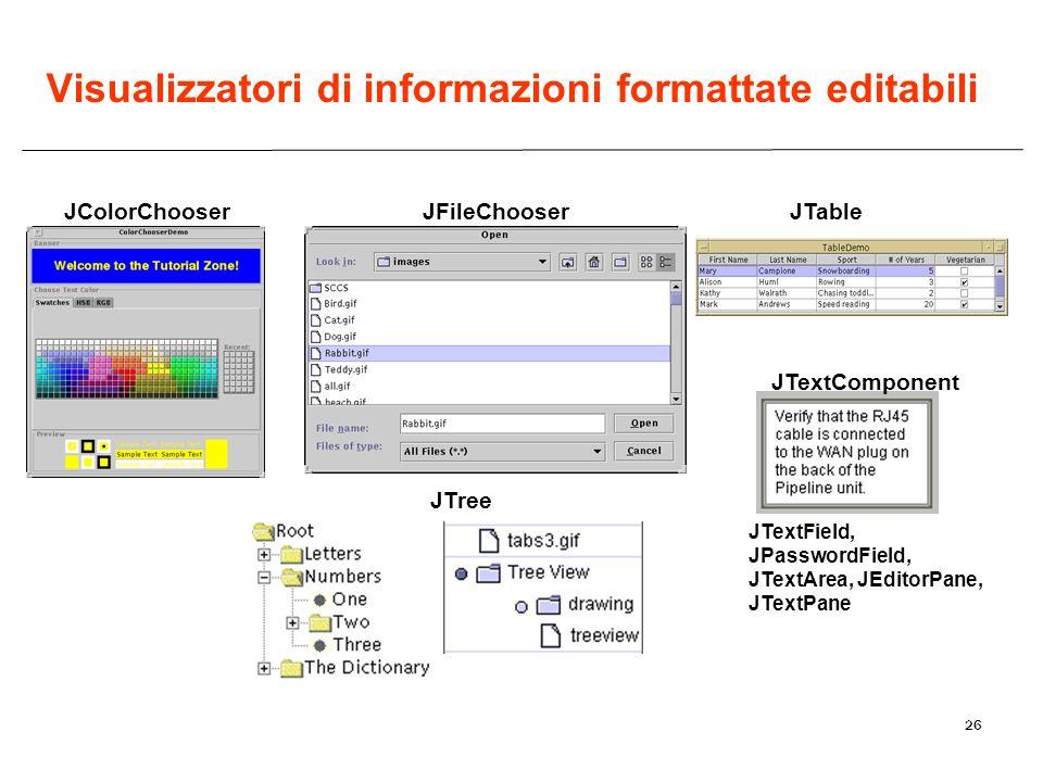 26 JColorChooserJFileChooserJTable JTextComponent JTextField, JPasswordField, JTextArea, JEditorPane, JTextPane JTree Visualizzatori di informazioni formattate editabili