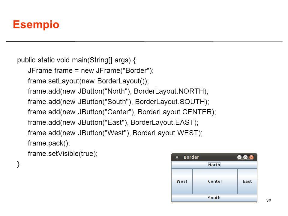 30 Esempio public static void main(String[] args) { JFrame frame = new JFrame( Border ); frame.setLayout(new BorderLayout()); frame.add(new JButton( North ), BorderLayout.NORTH); frame.add(new JButton( South ), BorderLayout.SOUTH); frame.add(new JButton( Center ), BorderLayout.CENTER); frame.add(new JButton( East ), BorderLayout.EAST); frame.add(new JButton( West ), BorderLayout.WEST); frame.pack(); frame.setVisible(true); }