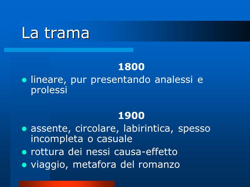 La trama 1800 lineare, pur presentando analessi e prolessi 1900 assente, circolare, labirintica, spesso incompleta o casuale rottura dei nessi causa-e