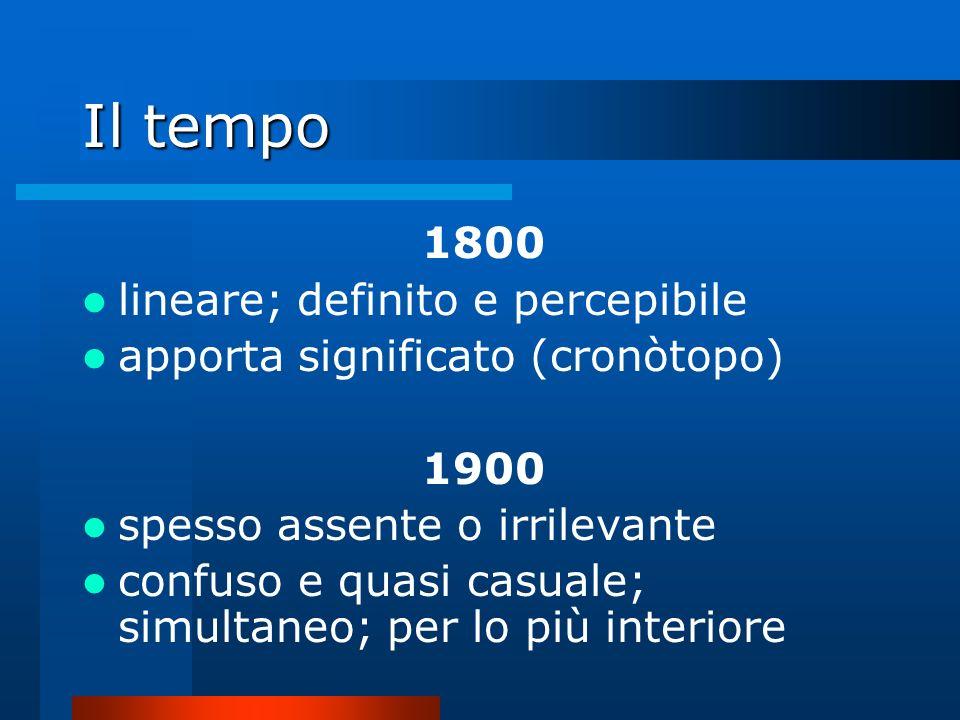 Il tempo 1800 lineare; definito e percepibile apporta significato (cronòtopo) 1900 spesso assente o irrilevante confuso e quasi casuale; simultaneo; p
