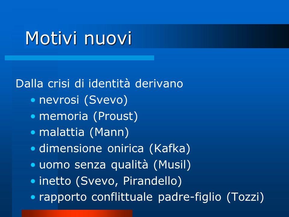 Motivi nuovi Dalla crisi di identità derivano nevrosi (Svevo) memoria (Proust) malattia (Mann) dimensione onirica (Kafka) uomo senza qualità (Musil) i