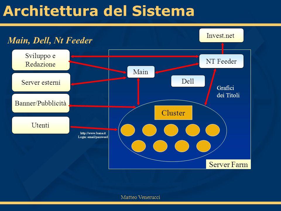 Matteo Venerucci Architettura del Sistema Sviluppo e Redazione NT Feeder Cluster http://www.borse.it Login: email/password Server Farm Dell Grafici de