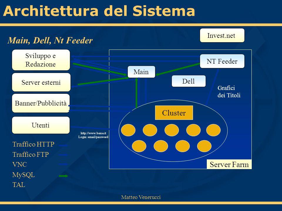 Matteo Venerucci Sviluppo e Redazione NT Feeder Cluster http://www.borse.it Login: email/password Server Farm Dell Grafici dei Titoli Main Utenti Serv