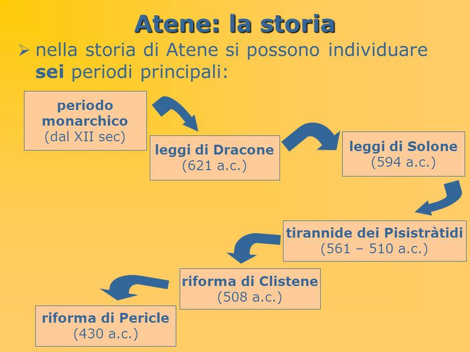 Atene: la storia nella storia di Atene si possono individuare sei periodi principali: periodo monarchico (dal XII sec) leggi di Dracone (621 a.c.) leg