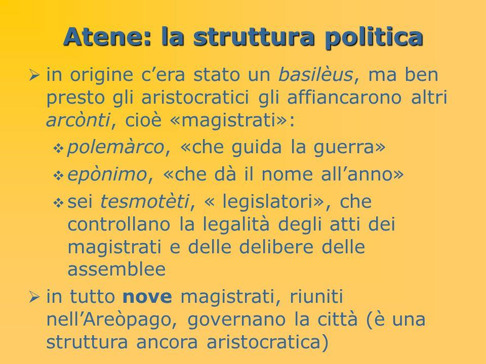 Atene: la struttura politica in origine cera stato un basilèus, ma ben presto gli aristocratici gli affiancarono altri arcònti, cioè «magistrati»: pol
