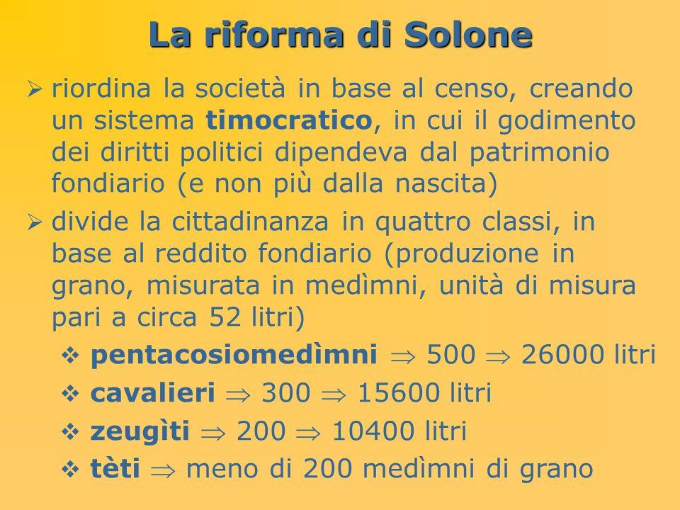 La riforma di Solone riordina la società in base al censo, creando un sistema timocratico, in cui il godimento dei diritti politici dipendeva dal patr