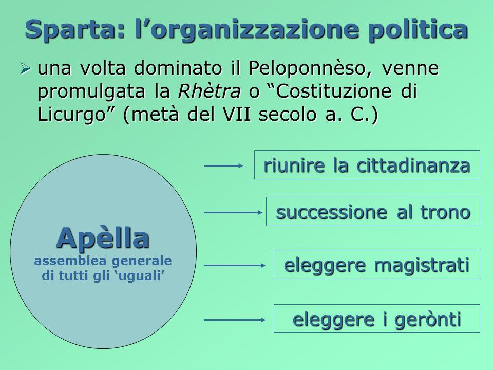 Sparta: lorganizzazione politica una volta dominato il Peloponnèso, venne promulgata la Rhètra o Costituzione di Licurgo (metà del VII secolo a. C.) u