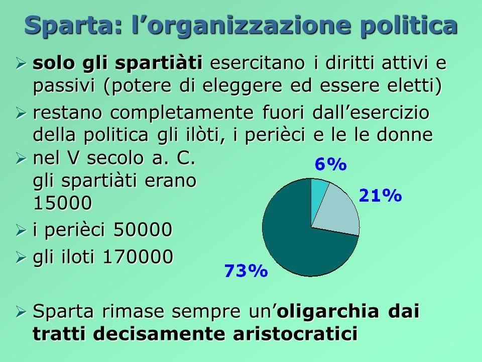 Sparta: lorganizzazione politica solo gli spartiàti esercitano i diritti attivi e passivi (potere di eleggere ed essere eletti) solo gli spartiàti ese