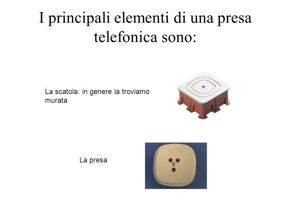 I principali elementi di una presa telefonica sono: La scatola: in genere la troviamo murata La presa