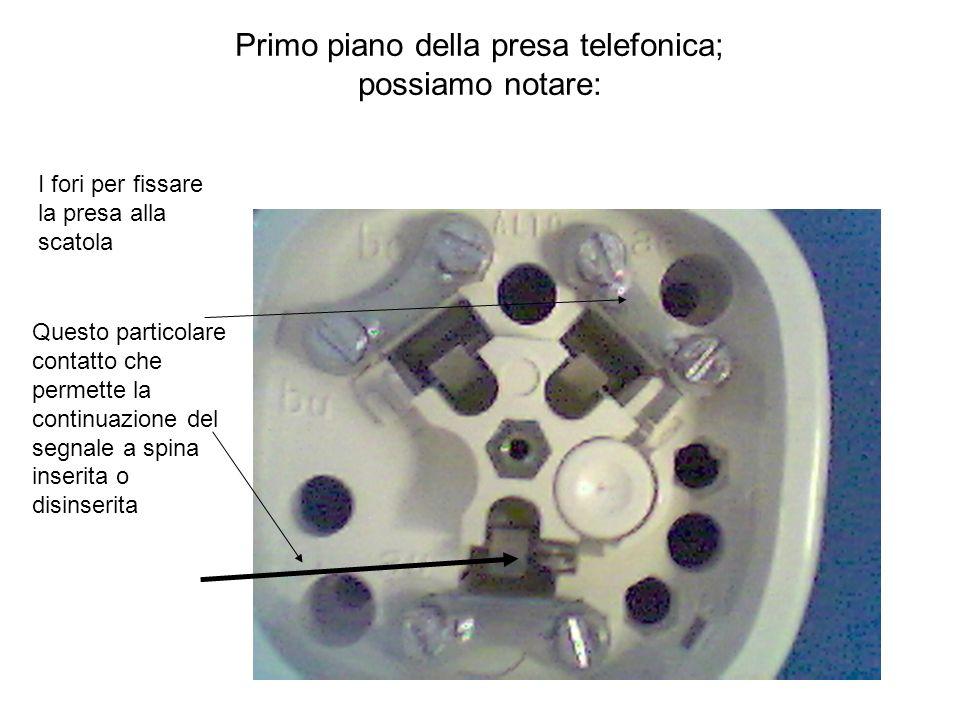 Primo piano della presa telefonica; possiamo notare: I fori per fissare la presa alla scatola Questo particolare contatto che permette la continuazion