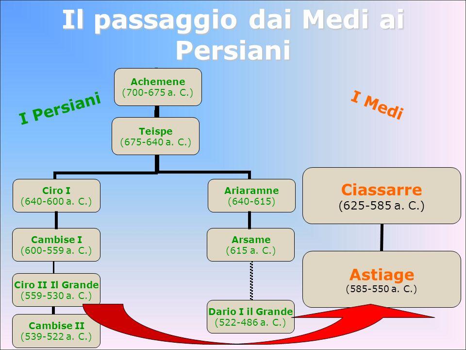 Il passaggio dai Medi ai Persiani Ciassarre (625-585 a. C.) Astiage (585-550 a. C.) Cambise I (600-559 a. C.) Arsame (615 a. C.) Ciro II Il Grande (55