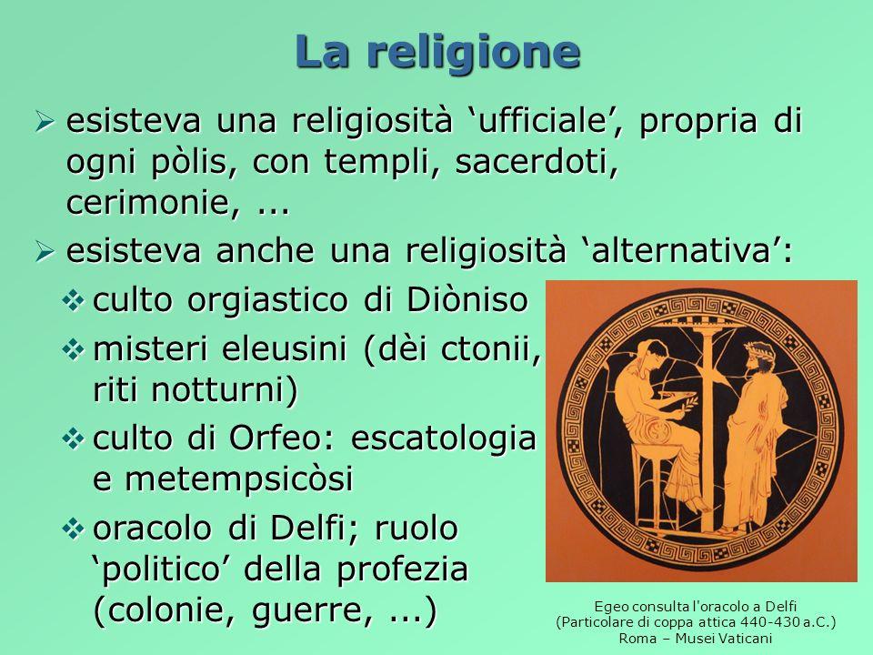 La religione esisteva una religiosità ufficiale, propria di ogni pòlis, con templi, sacerdoti, cerimonie,... esisteva una religiosità ufficiale, propr