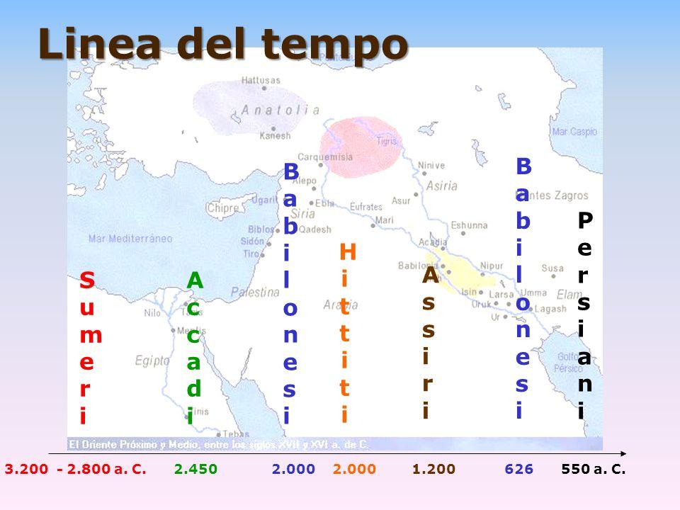 Linea del tempo 3.200 - 2.800 a. C. 2.450 2.000 2.000 1.200 626 550 a. C. SumeriSumeri AccadiAccadi BabilonesiBabilonesi AssiriAssiri BabilonesiBabilo
