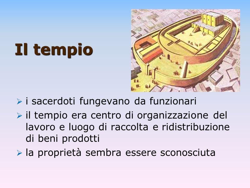 Il tempio i sacerdoti fungevano da funzionari il tempio era centro di organizzazione del lavoro e luogo di raccolta e ridistribuzione di beni prodotti