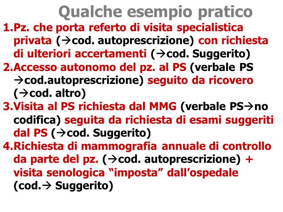 Qualche esempio pratico 1. 1.Pz. che porta referto di visita specialistica privata ( cod. autoprescrizione) con richiesta di ulteriori accertamenti (