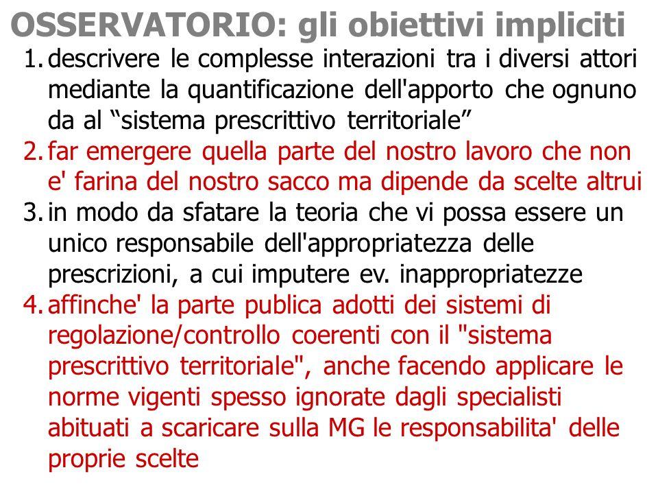 OSSERVATORIO: gli obiettivi impliciti 1. 1.descrivere le complesse interazioni tra i diversi attori mediante la quantificazione dell'apporto che ognun