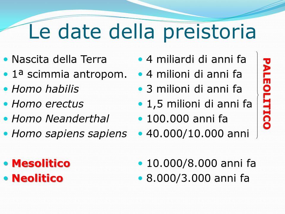 Le date della preistoria Nascita della Terra 1ª scimmia antropom. Homo habilis Homo erectus Homo Neanderthal Homo sapiens sapiens Mesolitico Mesolitic