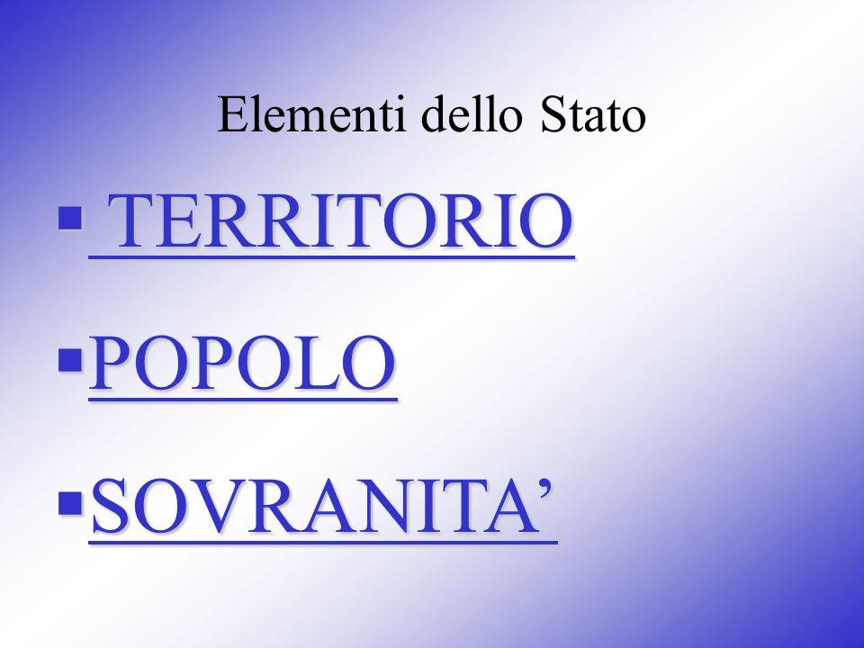 Elementi dello Stato TERRITORIO TERRITORIO POPOLO POPOLO SOVRANITA SOVRANITA