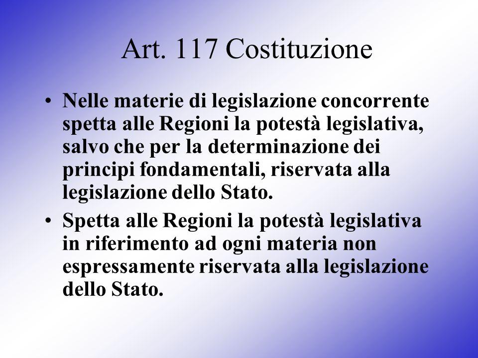 Art. 117 Costituzione Nelle materie di legislazione concorrente spetta alle Regioni la potestà legislativa, salvo che per la determinazione dei princi