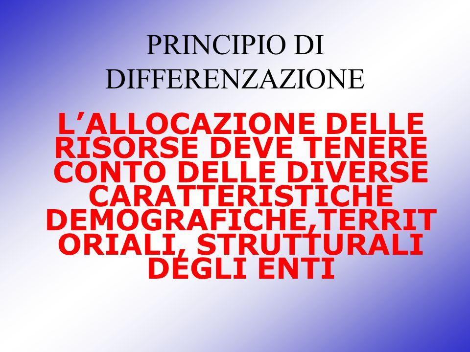 PRINCIPIO DI DIFFERENZAZIONE LALLOCAZIONE DELLE RISORSE DEVE TENERE CONTO DELLE DIVERSE CARATTERISTICHE DEMOGRAFICHE,TERRIT ORIALI, STRUTTURALI DEGLI