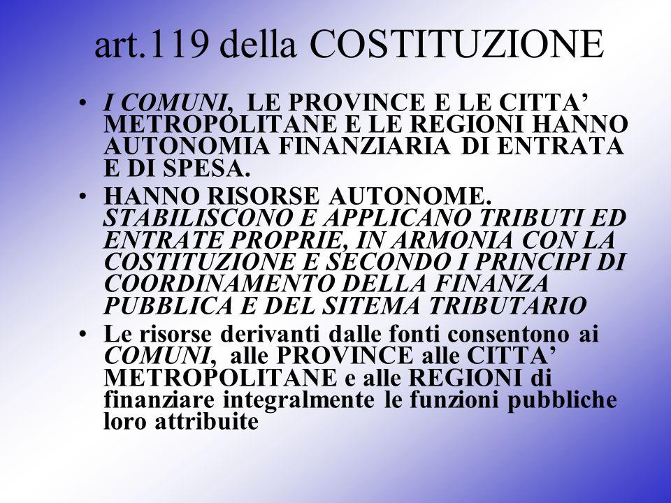 art.119 della COSTITUZIONE I COMUNI, LE PROVINCE E LE CITTA METROPOLITANE E LE REGIONI HANNO AUTONOMIA FINANZIARIA DI ENTRATA E DI SPESA. HANNO RISORS