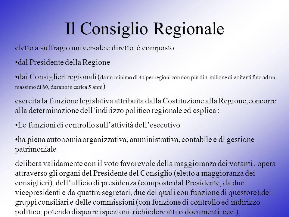 Il Consiglio Regionale eletto a suffragio universale e diretto, è composto : dal Presidente della Regione dai Consiglieri regionali ( da un minimo di