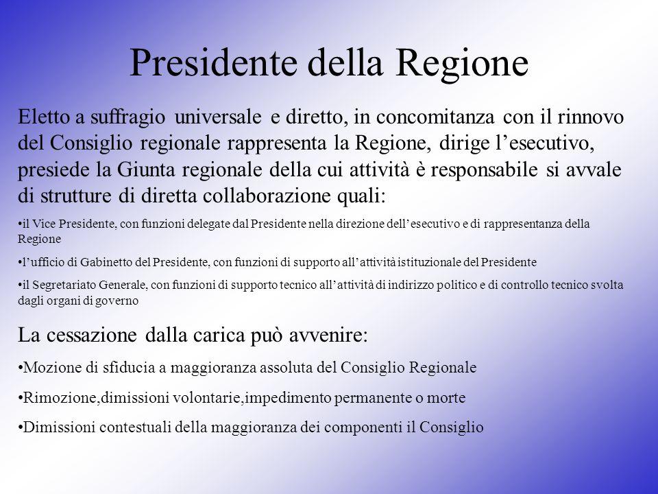 Presidente della Regione Eletto a suffragio universale e diretto, in concomitanza con il rinnovo del Consiglio regionale rappresenta la Regione, dirig