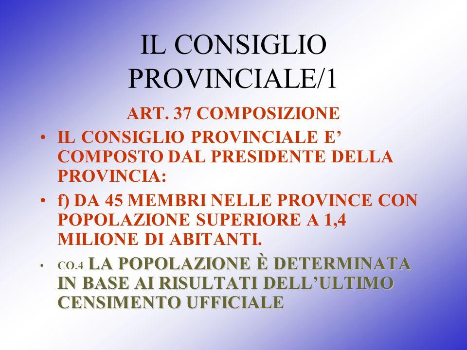 IL CONSIGLIO PROVINCIALE/1 ART. 37 COMPOSIZIONE IL CONSIGLIO PROVINCIALE E COMPOSTO DAL PRESIDENTE DELLA PROVINCIA: f) DA 45 MEMBRI NELLE PROVINCE CON