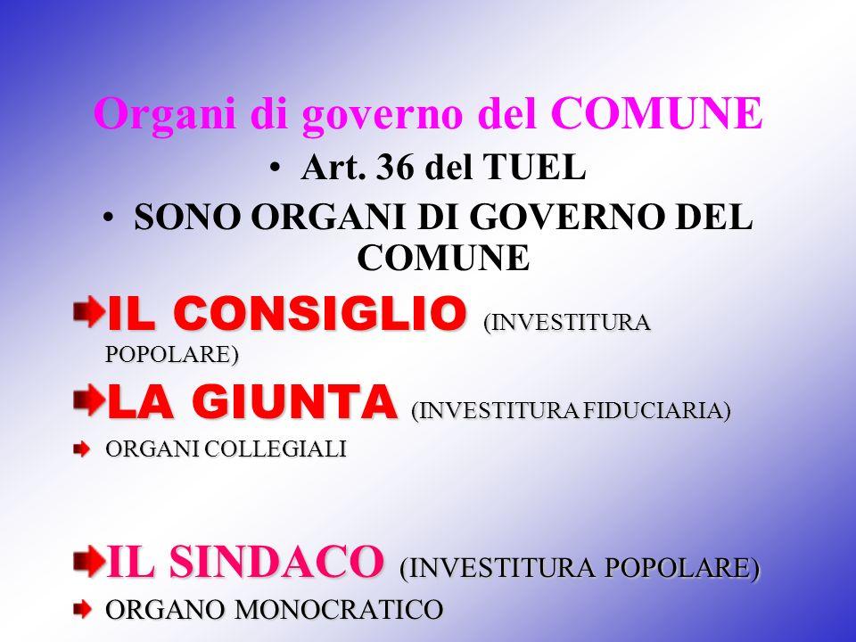 Organi di governo del COMUNE Art. 36 del TUEL SONO ORGANI DI GOVERNO DEL COMUNE IL CONSIGLIO (INVESTITURA POPOLARE) LA GIUNTA (INVESTITURA FIDUCIARIA)
