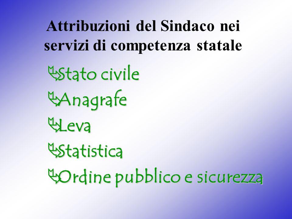 Attribuzioni del Sindaco nei servizi di competenza statale Stato civile Stato civile Anagrafe Anagrafe Leva Leva Statistica Statistica Ordine pubblico