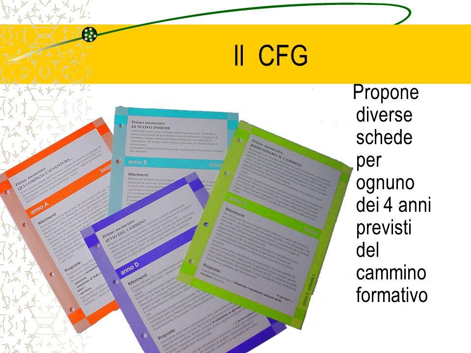 Il CFG Propone diverse schede per ognuno dei 4 anni previsti del cammino formativo