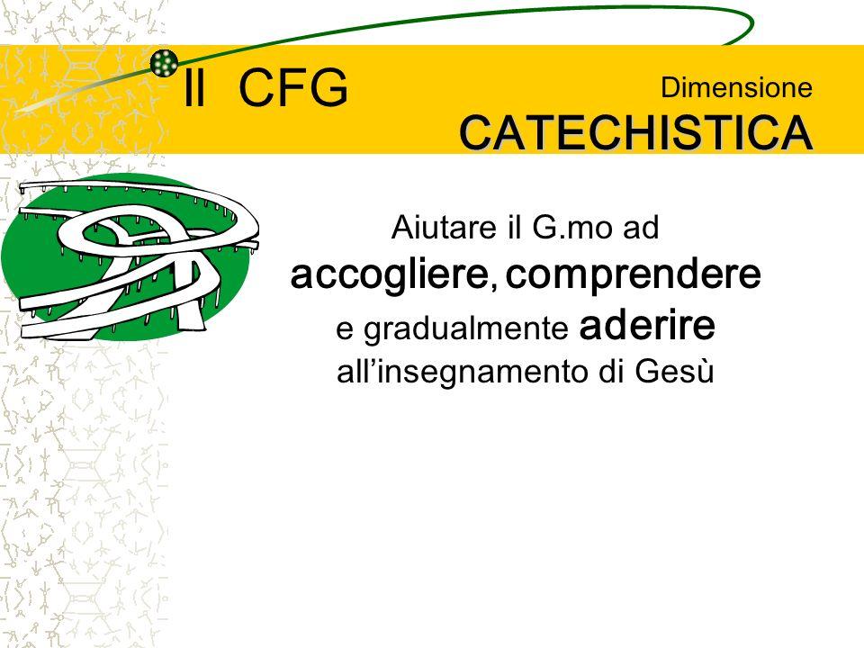 Il CFG CATECHISTICA Dimensione CATECHISTICA Aiutare il G.mo ad accogliere, comprendere e gradualmente aderire allinsegnamento di Gesù