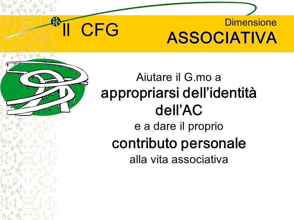 ASSOCIATIVA Dimensione ASSOCIATIVA Aiutare il G.mo a appropriarsi dellidentità dellAC e a dare il proprio contributo personale alla vita associativa Il CFG