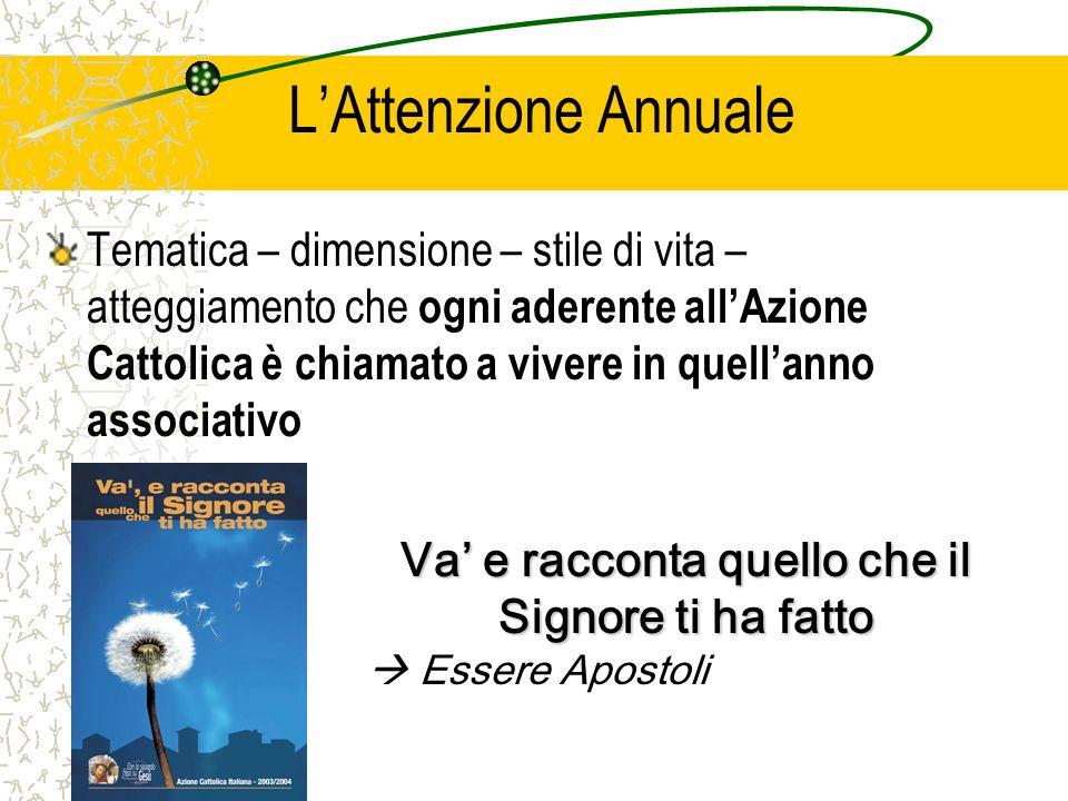 LAttenzione Annuale Tematica – dimensione – stile di vita – atteggiamento che ogni aderente allAzione Cattolica è chiamato a vivere in quellanno assoc